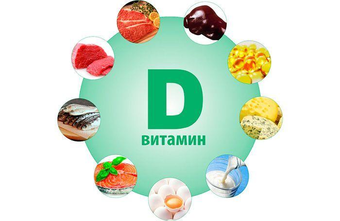 Витамин D3 для спортсмена